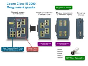 Ремонт Cisco-Juniper-Dell-HP-D-link-Away